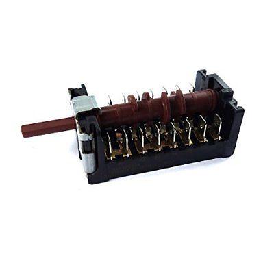 Ключ за фурна - 7 тактов